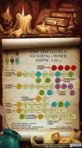 Discworld reader's guide